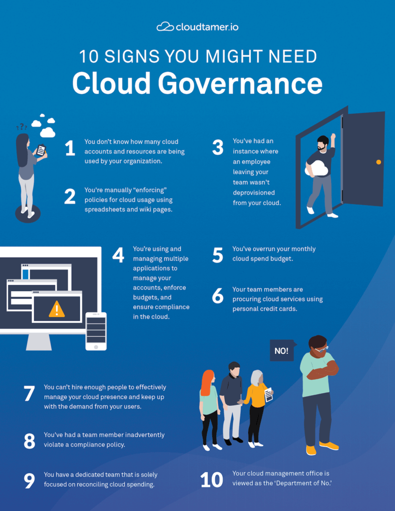 10 Signs You Might Need Cloud Governance