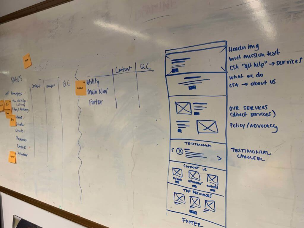 whiteboard of new website wireframe